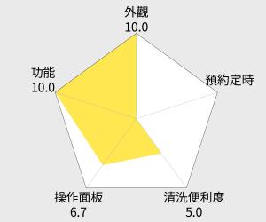 虎牌 6人份多功能電子鍋 (JBA-B10R) 雷達圖