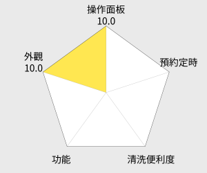 ZOJIRUSHI 象印 黑金剛微電腦電子鍋 - 6人份 (NS-ZDF10) 雷達圖