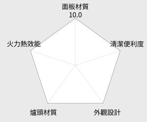 AROMA 健康料理多功能鍋(ASP-137B) 雷達圖