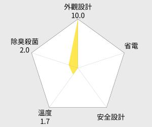 TOSHIBA東芝 608L雙門變頻玻璃鏡面冰箱 (GR-WG66TDZ) 雷達圖