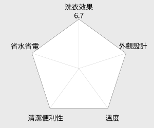 TOSHIBA東芝 9公斤直立式洗衣機(AW-E9290LG) 雷達圖