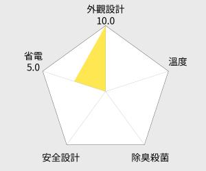 TECO東元 600公升變頻雙門電冰箱(R6161XH) 雷達圖