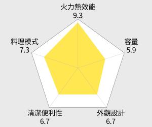 晶工牌 雙溫控旋風烤箱(JK-7300) 雷達圖