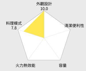 CHIMEI 奇美30公升旋風電烤箱(EV-30A0SK) 雷達圖
