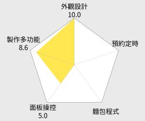 TWINBIRD 日本多功能製麵包機(PY-E632TW) 雷達圖