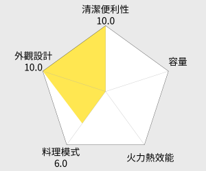 TOSHIBA 東芝過熱31公升水蒸氣烘烤微波爐(ER-GD400GN) 雷達圖