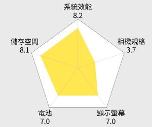 LG K4 5吋四核雙卡智慧型手機 雷達圖