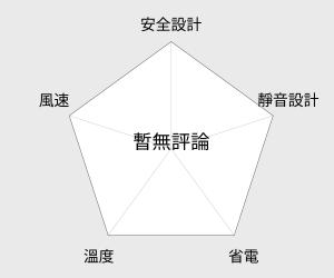 尚朋堂 強力鋁葉水冷扇(SPY-4800) 雷達圖