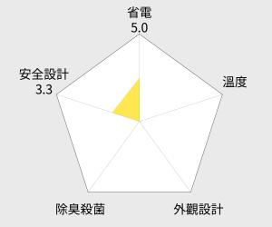 SAMPO聲寶 14吋星鑽定時風扇(SK-FL14T) 雷達圖