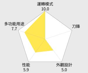九陽全自動豆漿機 DJ13M-D08D 雷達圖