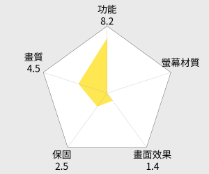 Lantic 喬帝 UHD-X1 彩虹奇機四核心 4K2K 智慧電視盒 雷達圖