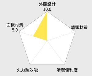 CHIMEI 奇美1200W薄型按鍵式電磁爐(FV-12A0MB) 雷達圖