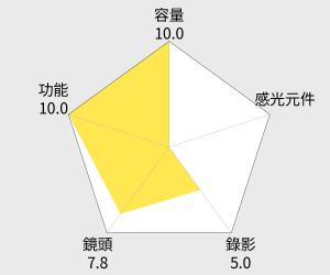 OLYMPUS E-PL3(公司貨) 雷達圖