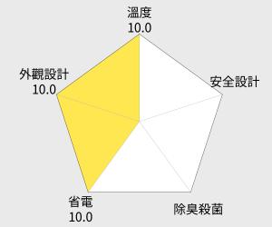 TECO東元 310L定頻雙門冰箱 (R3151CS) 雷達圖