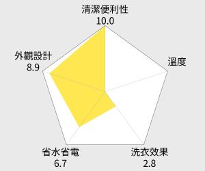 LG樂金 11公斤 6 MotionDD直驅變頻直立式洗衣機(WT-D112WG) 雷達圖