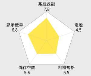NOKIA 6.1 Plus 5.8吋智慧型手機 (4G/64G) 雷達圖