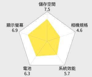 InFocus M370 富可視手機 雷達圖