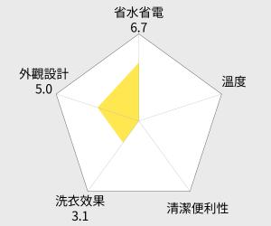LG樂金 13Kg直立式變頻洗衣機(WT-D135VG) 雷達圖