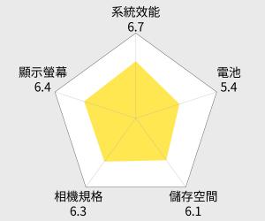 OPPO N3 5.5吋四核智慧型手機 LTE 雷達圖