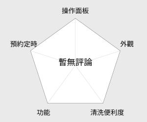 TOSHIBA 東芝 IH6人份鋼熱厚釜電子鍋(RC-10RHGN) 雷達圖