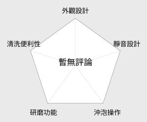 THOMSON 0.8L不鏽鋼咖啡快煮壺(SA-K02) 雷達圖
