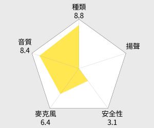 鐵三角 ATH-EW9 北海道櫻花木耳掛式耳機 雷達圖