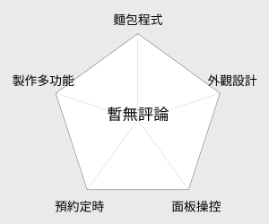 歌林 智慧型製麵包機(KT-LNB03) 雷達圖