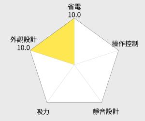 HITACHI 日立 560W日本原裝紙袋型吸塵器(CVCP5T) 雷達圖