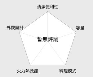鍋寶 黑陶瓷 微電腦變頻電磁爐 (IH-8966-D) 雷達圖