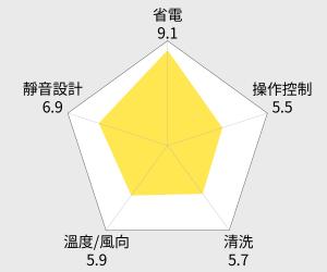 HITACHI 日立 旗艦變頻冷專分離式冷氣 - 7-9坪 (RAS-50QK1/RAC-50QK1) 雷達圖