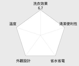 大同 10.5KG 單槽洗衣機 (TAW-A105A) 雷達圖