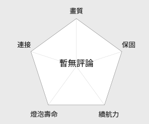 ViewSonic 網路投影機(PJD7333) 雷達圖