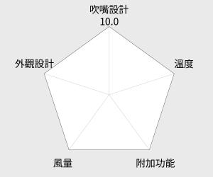 Panasonic 國際牌負離子冷熱吹風機(EH-NE70) 雷達圖