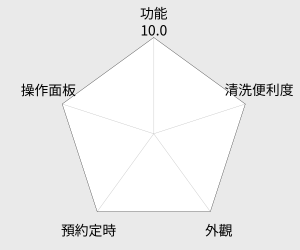 SAMPO 聲寶10人份微電腦電子鍋(KS-BD18Q) 雷達圖