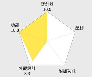 JUKI 重機牌縫紉機 HZL-F400 雷達圖