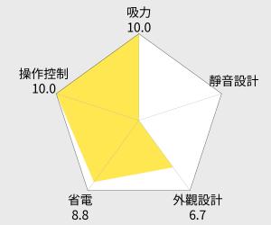 TOSHIBA 東芝工業用吸塵器(TVC-1040) 雷達圖
