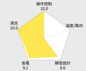 MITSUBISHI三菱電機 變頻分離式冷氣(MUY-GE50NA/MSY-GE50NA) 雷達圖