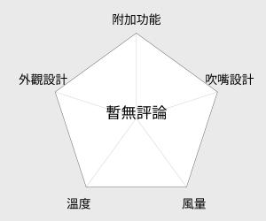 達新沙龍級炫銀吹風機(TS-1293G) 雷達圖