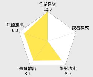 Lantic喬帝 彩虹奇機 智慧電視棒(UHD-K1) 雷達圖