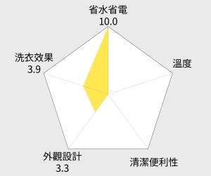 國際牌14公斤超強淨洗衣機(NA-158VB-N) 雷達圖