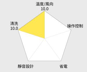 Panasonic國際牌 變頻分離式冷氣(CU-LX22CA2/CS-LX22A2). 雷達圖