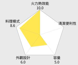 JINKON 晶工牌 雙溫控不鏽鋼旋風烤箱 - 45L (JK-7450) 雷達圖