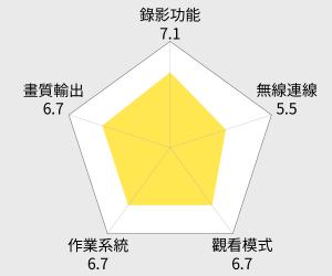 小米盒子mini版(小米小盒子) 雷達圖