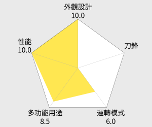 九陽全自動豆漿機 DJ13M-C08 雷達圖