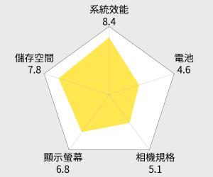 新HTC One Dual亞太四核旗鑑手機32G 雷達圖