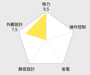 TECO東元 直立式吸塵器(XYFXJ060) 雷達圖