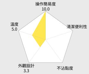Freezeez 英國手搖式 DIY製冰甜筒 雷達圖