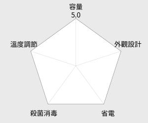 東龍8.4公升溫熱開飲機(TE-191B) 雷達圖