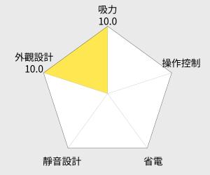 PHILIPS FC7008 蒸乾淨除油垢機 雷達圖