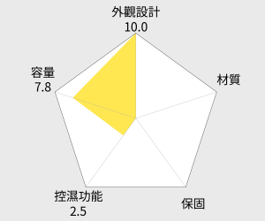 收藏家 51公升電子防潮箱(AD-51) 雷達圖